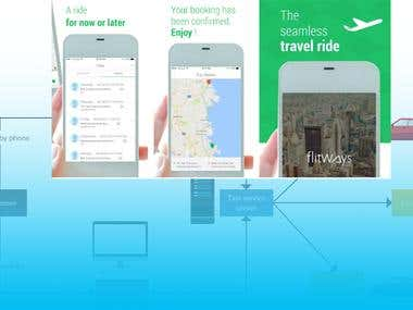 Flitway - taxi booking mobile app