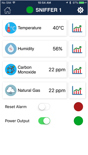 IOT Applications for Weather Sensor Devices