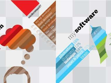 ...my Ambition and my Software