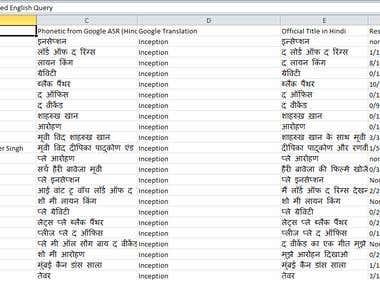 Hindi Query