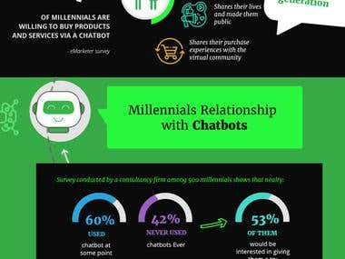 Infographic for OhWhatAChat