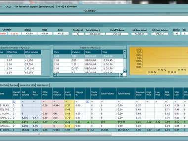 online market watch application for trading data