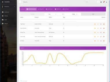 Fanorta Web app