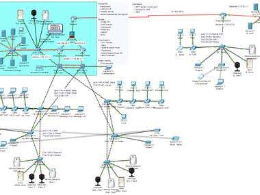 HQ & Branch LAN networks comm. (using packet tracer sim.)