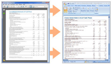 Converting PDF to Word,Excel etc