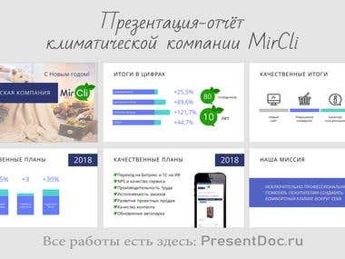 Presentation of the climate company MIRCLI