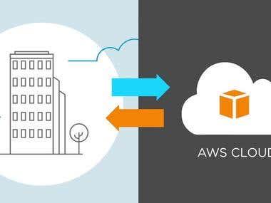 AWS Server Setup & Website/App Migration from other servers
