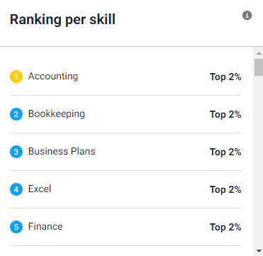 Freelancer Platform Ranking