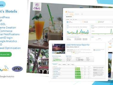 Chets Groove Group of Hotels Website