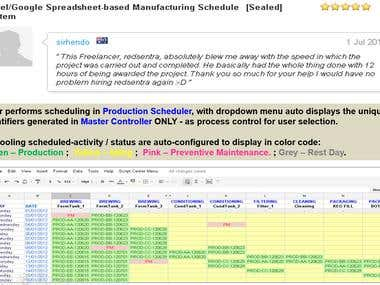 Google Spreadsheet Brewery Scheduling System