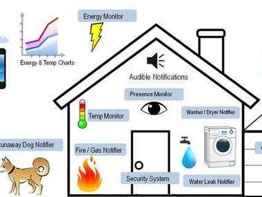 wireless Arduino nodes in full-featured home automation