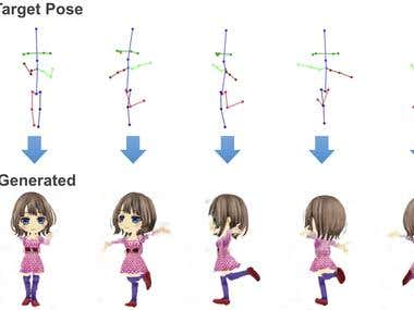 3D modelling and 2D pose generation
