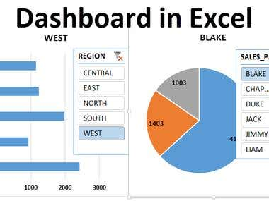 Excel Dashboard and Graph