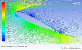 I Can Solve!(FLOTRAN CFD,ANSYS CFX...)