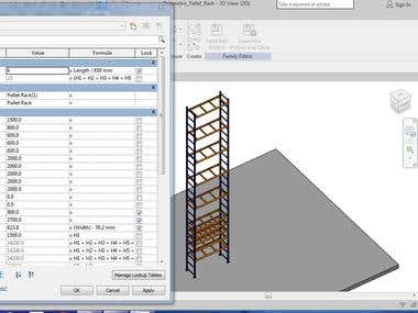 Revit family modeling