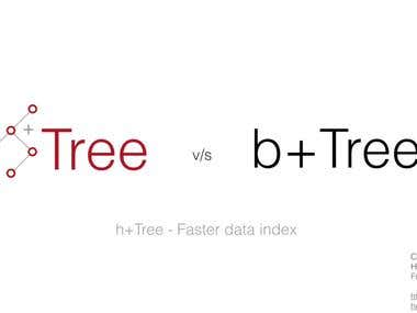 h+Tree vs B+Tree Benchmark