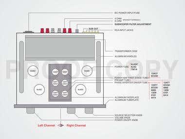 Audio Mixer Diagram Illustration