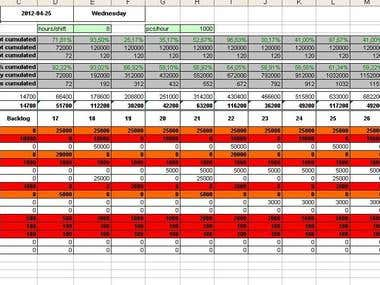 Production planing in Excel