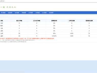 China Renting Platform