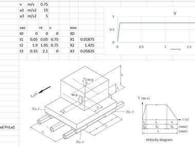 Live Spread Sheet Mechanical Calculation