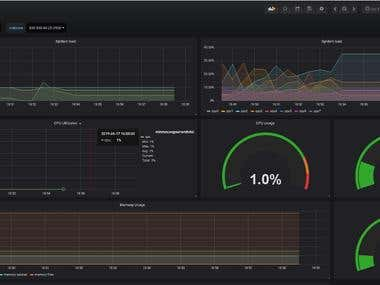 Kubernetes Monitoring Based on Prometheus + Grafana