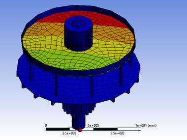 Helitrophe Building finite element simulation in ANSYS