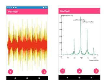 Audio FFT(Fast Fourier Transform) Android App