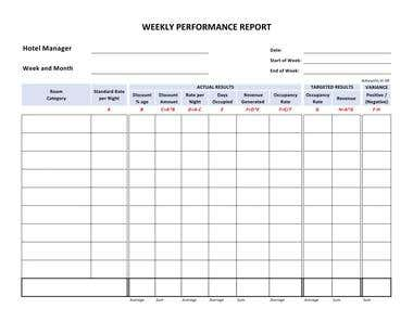 Weekly Performance Assessment for Hotel Operations