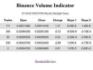 Binance Volume Indicator Web App