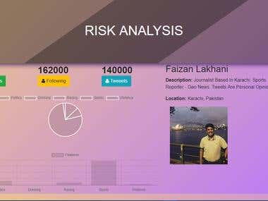Risk Assessment Using Person Twitter Profile - FYP