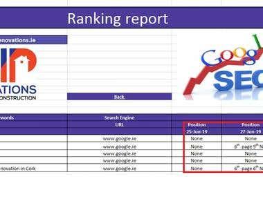 SEO ( Google rank just in 2 days )