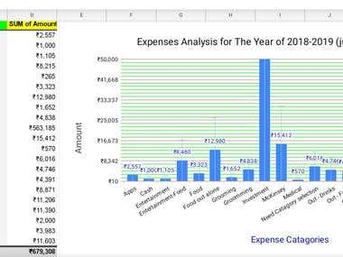 Expenses Catagory