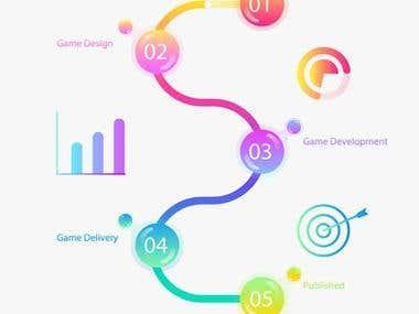 Game Development Team