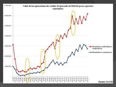Resumen Análisis Crediticio Mercado Inmobiliario en Colombia