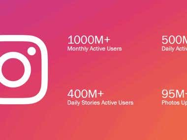Did you know how many people use Instagram?