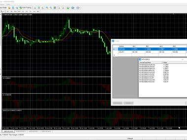 MetaTrader 4 and Meta Trader 5