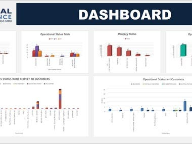 Excel dashboard for a client