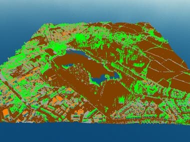 Classification of point clouds belongs to a golf course area
