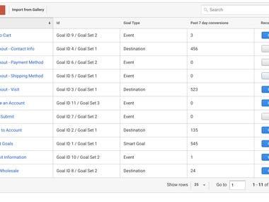 Analytics | Conversion Tracking