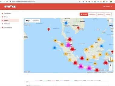Strike (Social Media Analysis)