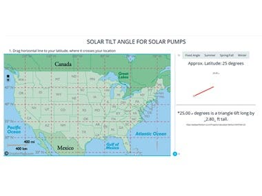 Solar tilt angle for solar pumps