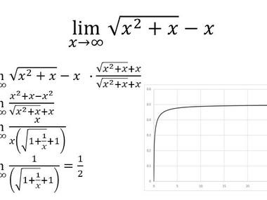 The limit of a complex polynomial