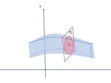 Multivariate Calculus