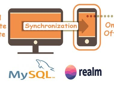 Sync Realm and MySQL Database in Android Application