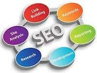 Expert in all kinds of SEO related project