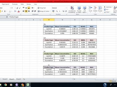 Data Extraction from Research Articles