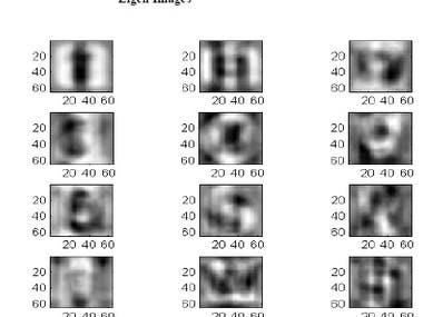 OCR using eigen value decomposition (MATLAB)