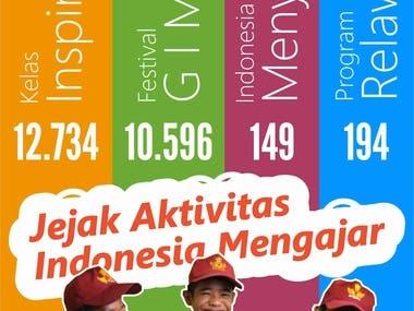 INDONESIA MENGAJAR - INPOGRAPIS DESIGEN