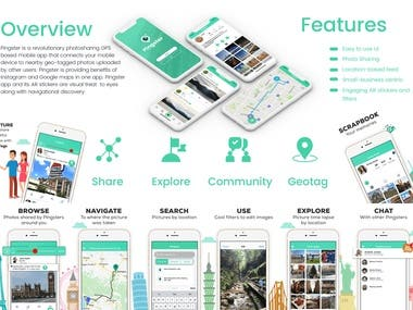 Pingster - Geotagging Photos & Social Network App