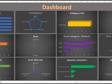 Excel KPI
